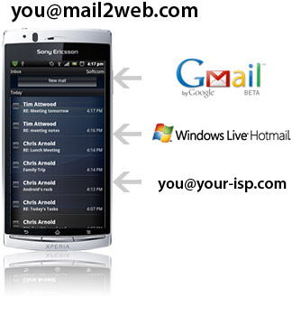 get a personal email account with mail2web mobile email